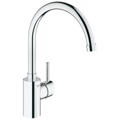 GROHE - 10 325,66 р.